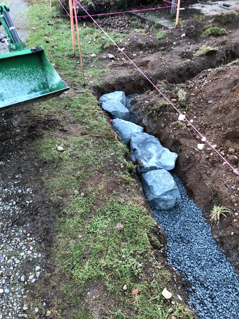 Progress on theterracing